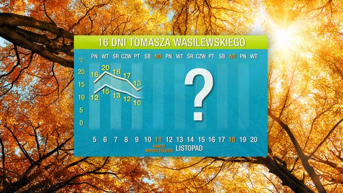 Pogoda na 16 dni: zimno na razie omija Polskę