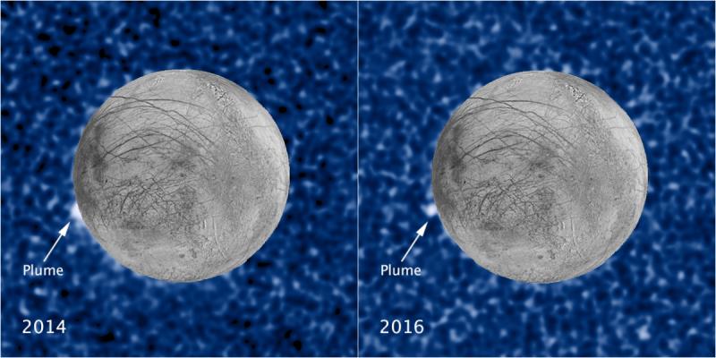 Gejzery na księżycu Jowisza