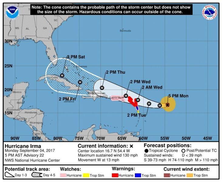 ŚCIEŻKA huraganu Irma